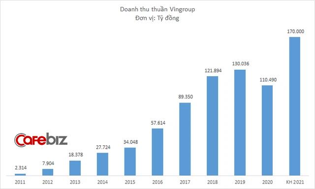 vingroup-1631028504.png