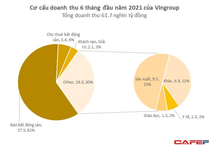 vingroup1-1631028504.png